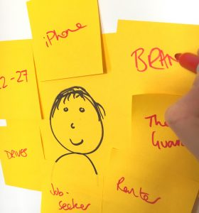Sticky notes with stick person in centre and characteristics listed around it